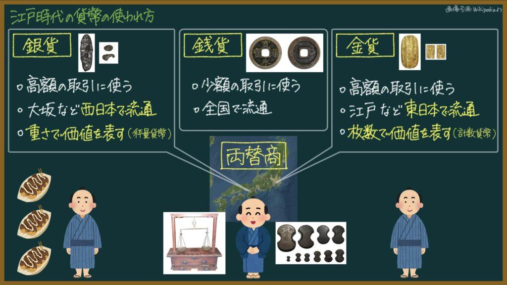【日本史39】田沼意次の政治について東大卒の元社会科教員がわかりやすく解説