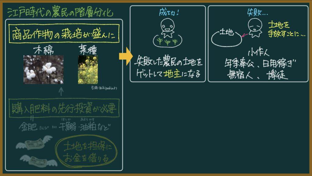 【日本史41-1】内憂外患・文化文政時代について東大卒の元社会科教員がわかりやすく解説
