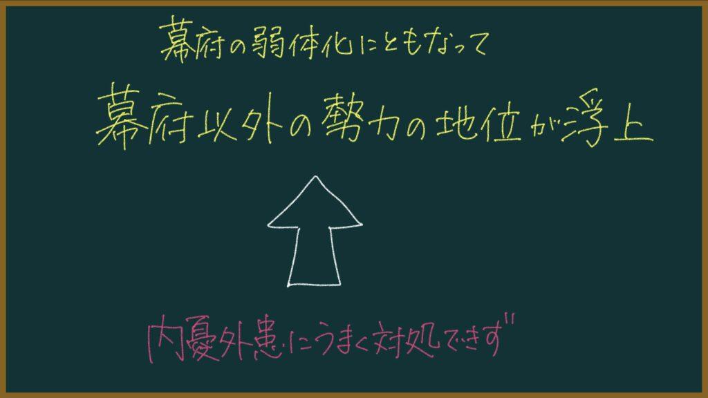 【日本史41-2】天保の改革とは?東大卒の元社会科教員がわかりやすく解説