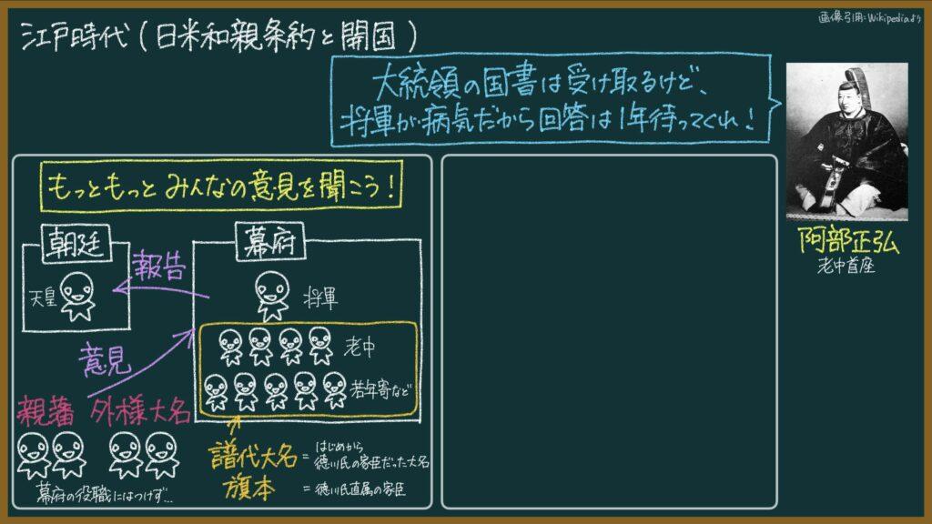 【日本史42】日米和親条約と開港について東大卒の元社会科教員がわかりやすく解説