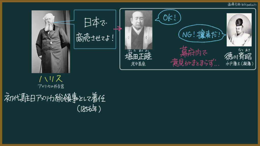 【日本史43-2】日米修好通商条約とは?東大卒の元社会科教員がわかりやすく解説