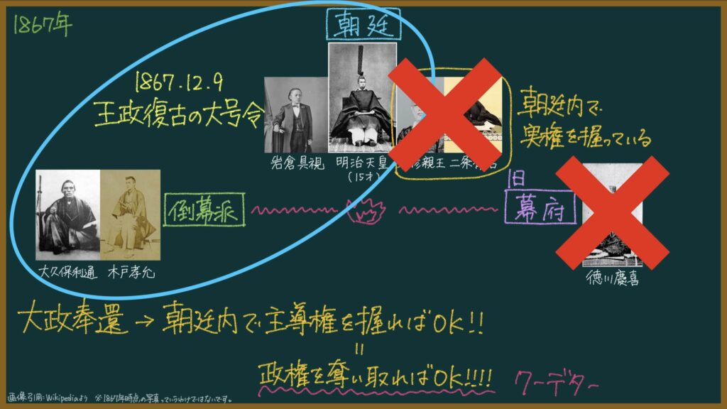 【日本の歴史46】版籍奉還・廃藩置県について東大卒の元社会科教員がわかりやすく解説