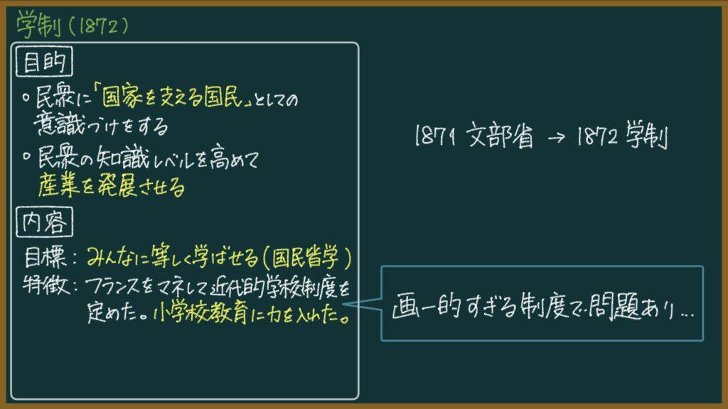 【日本史】学制とは?東大卒元社会科教員がわかりやすく解説