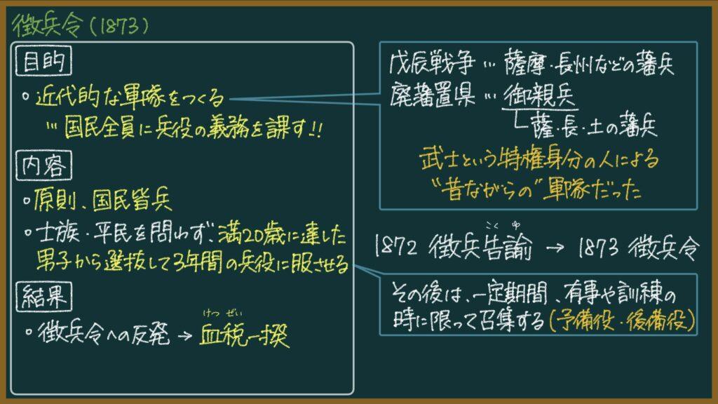 兵制改革(徴兵令:1873)